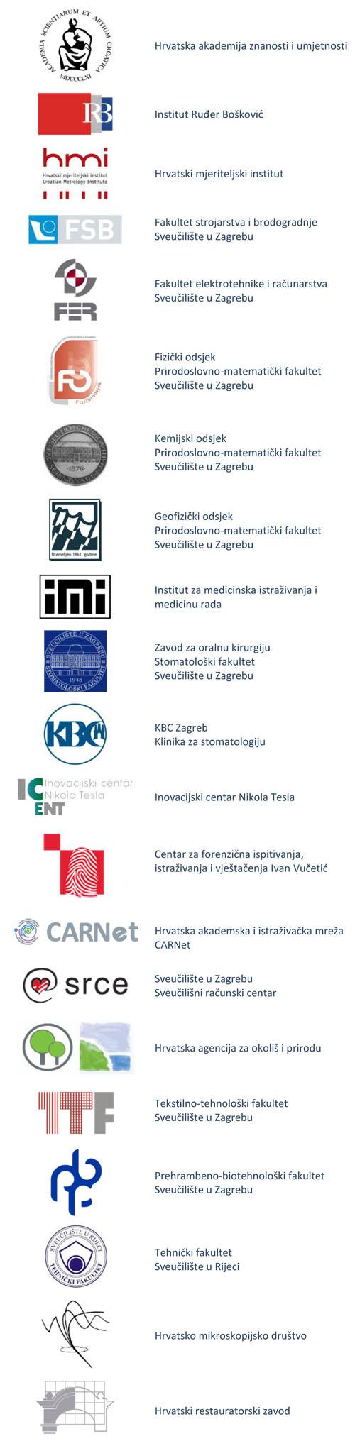 Popis nacionalnih institucija 15122016